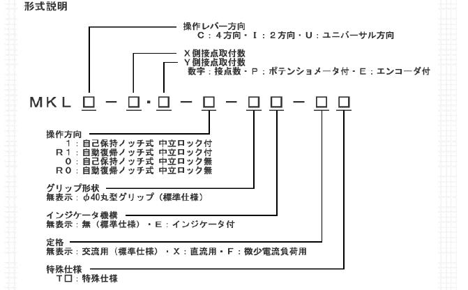 2013-5-17--> 深圳市格雷创科技有限公司优势供应原装原装进口日本Sakamoto手柄(坂本手柄)、日本Sakamoto控制器(坂本控制器)、日本Sakamoto摇杆(坂本摇杆),全国经销。常见有MKL系列,型号如:MKLC-03ER-HP6A、MKLI-03ER-HP6A、MKLI-4P-R1、MKLC-44P-R1。所有产品均日本原装进口,保证全国优惠价格。 型号图解说明:  日本Sakamoto主令控制器、操作手柄参考图  关于Sakamoto/坂本 日本SAKAMOTO/坂本制造有限公司